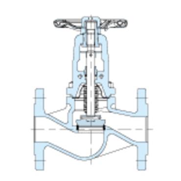Faltenbalgventil Fig. 129 OS&Y Sphäroguss Flansch