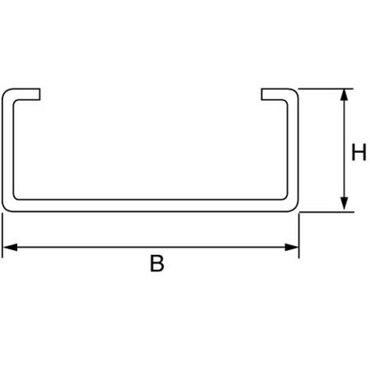 Profile type C
