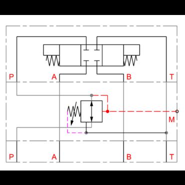 Drukreduceerventiel in P serie DGMX2/DMVZ