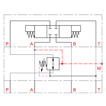 Drukreduceerventiel in A serie DGMX2