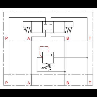 Drukbegrenzingsventiel B-T serie DGMC/MGZ
