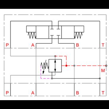 Drukreduceerventiel in B serie DGMX2