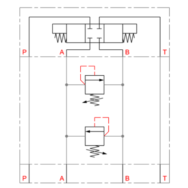 Drukbegrenzingsventiel A-B/B-A serie DGMC/MGZ