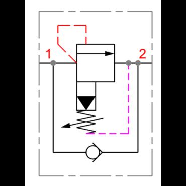 Drukbegrenzingsventiel 1-2 serie RV2