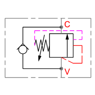 Pressure sequence valve VSQ APP