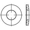 DIN6796 Schotelveerring voor schroefdraadverbinding Staal